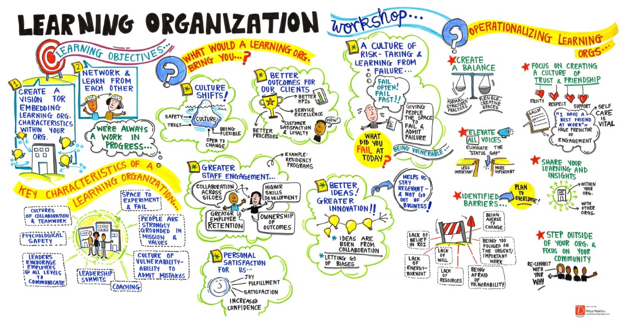 Image created by graphic recorder Nitya Wakhlu at OCHIN's 2019 Learning Forum.