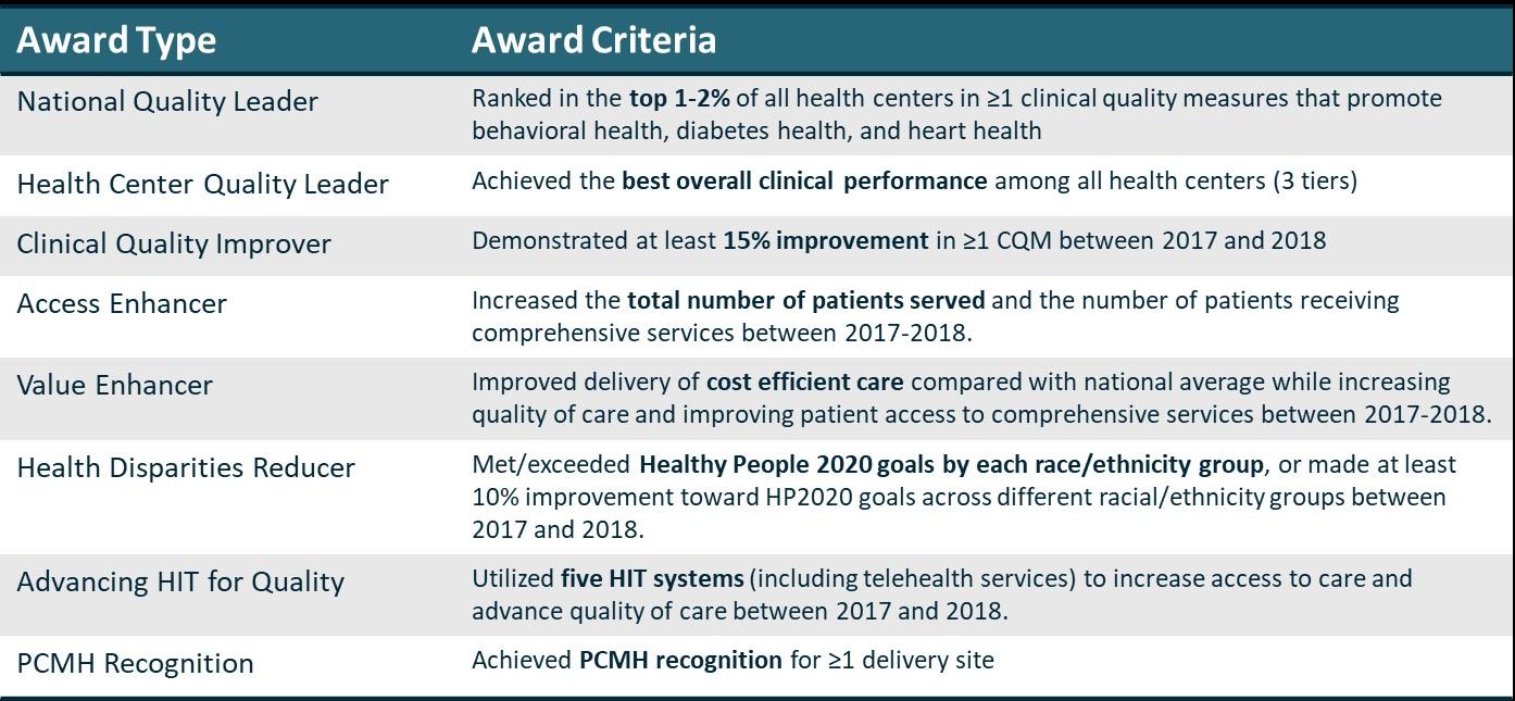 HRSA Award.jpg