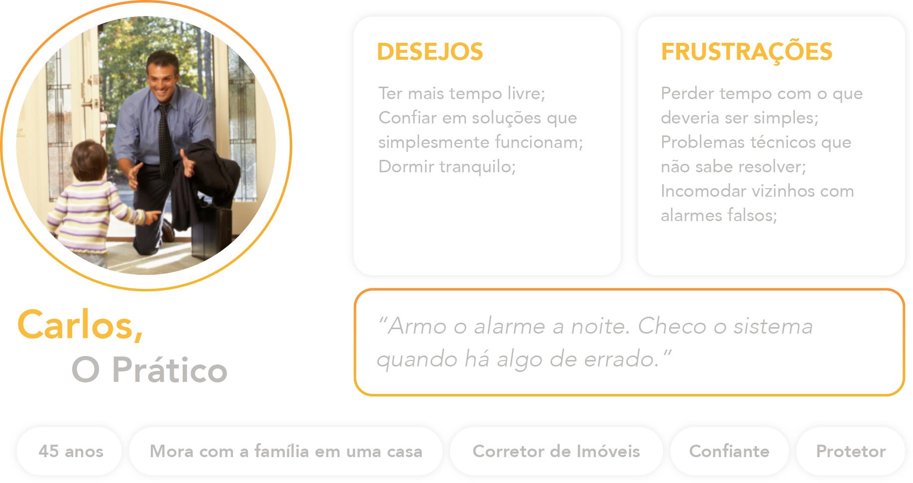 """Persona """"Carlos, o Prático"""""""