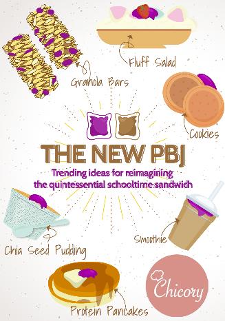 PBJ food trends back to school - chicory
