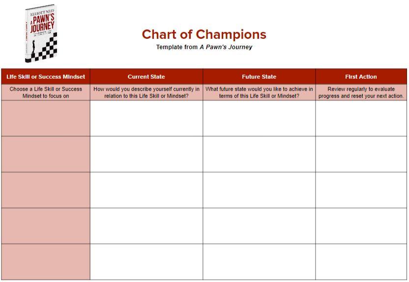 Chart of Champions.JPG
