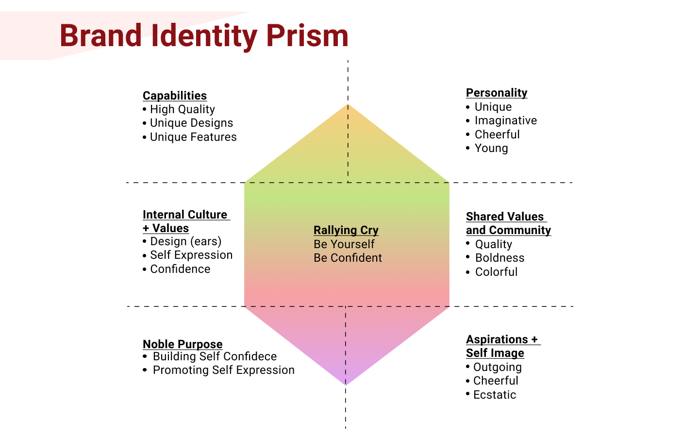 Brand ID Prism.png