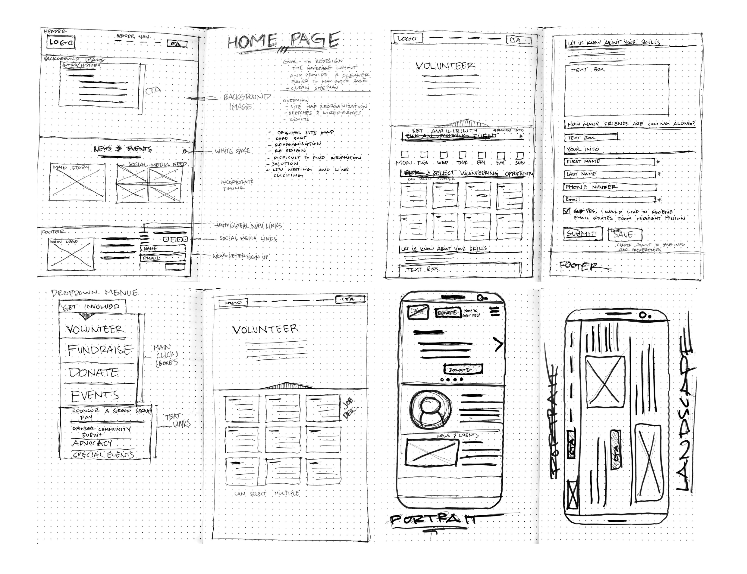 All_Paper_sketches.png