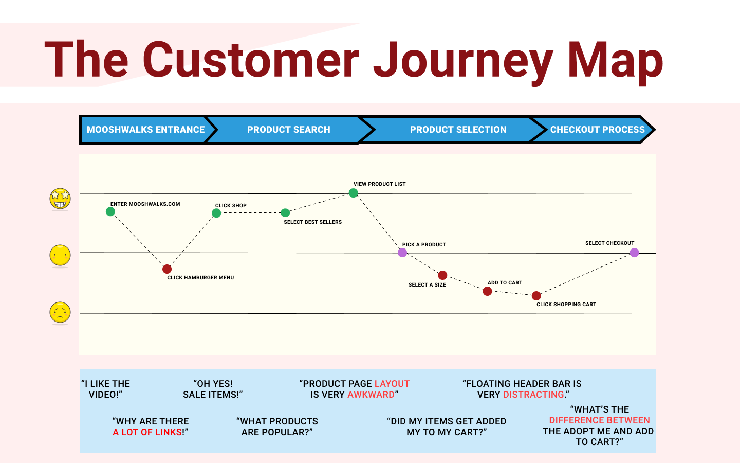 12. Customer Journey Map.png