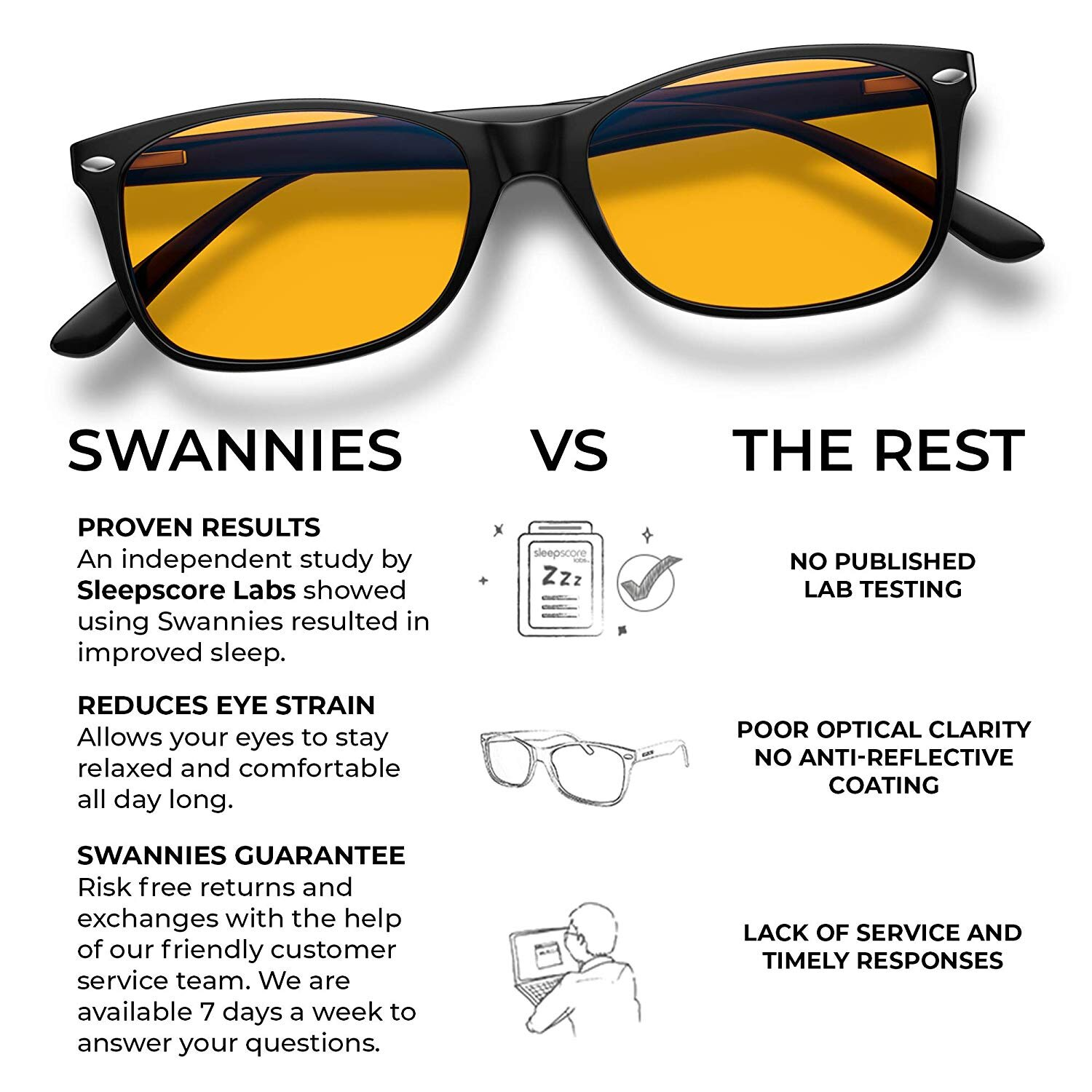 Click Here     to learn more about Swannies.