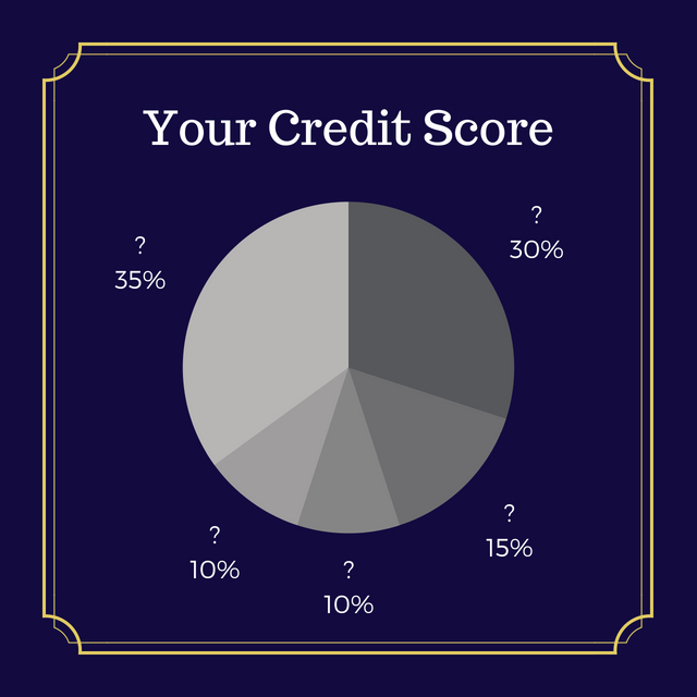 Length of Credit?! - So dad not letting me get a credit card until college was actually a terrible idea?