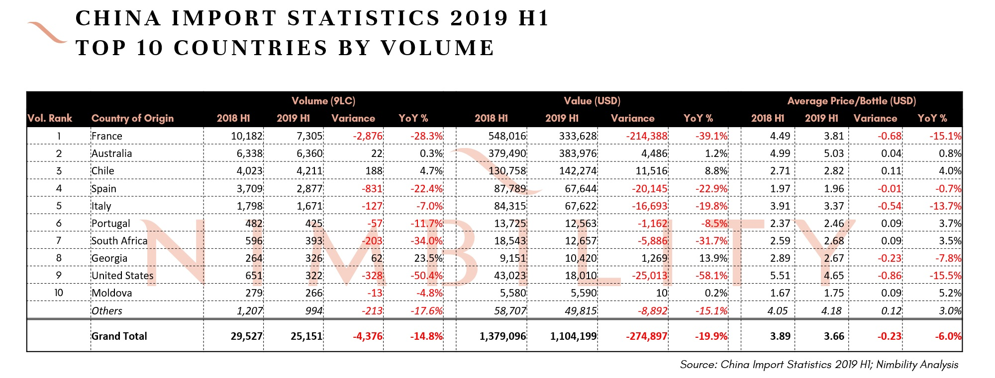 CHINA+IMPORT+STATISTICS+2019+H1+-+Top+10+countries+by+volume.jpg