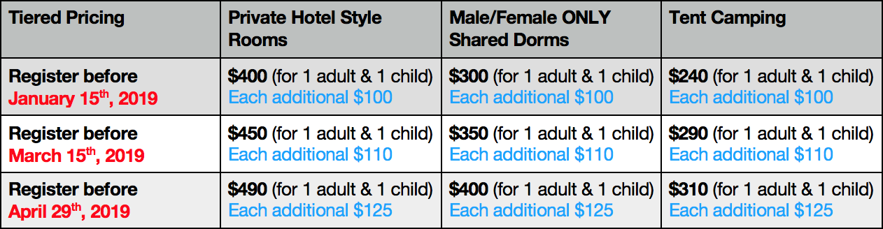 *Note: Families also have the option to fundraise their program fee. For more information   Click Here  .