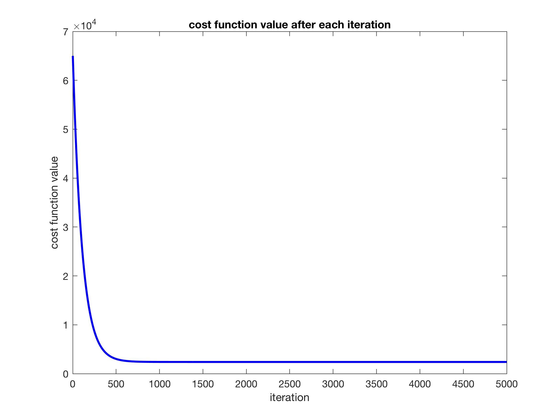 cost_func_no_norm.jpg