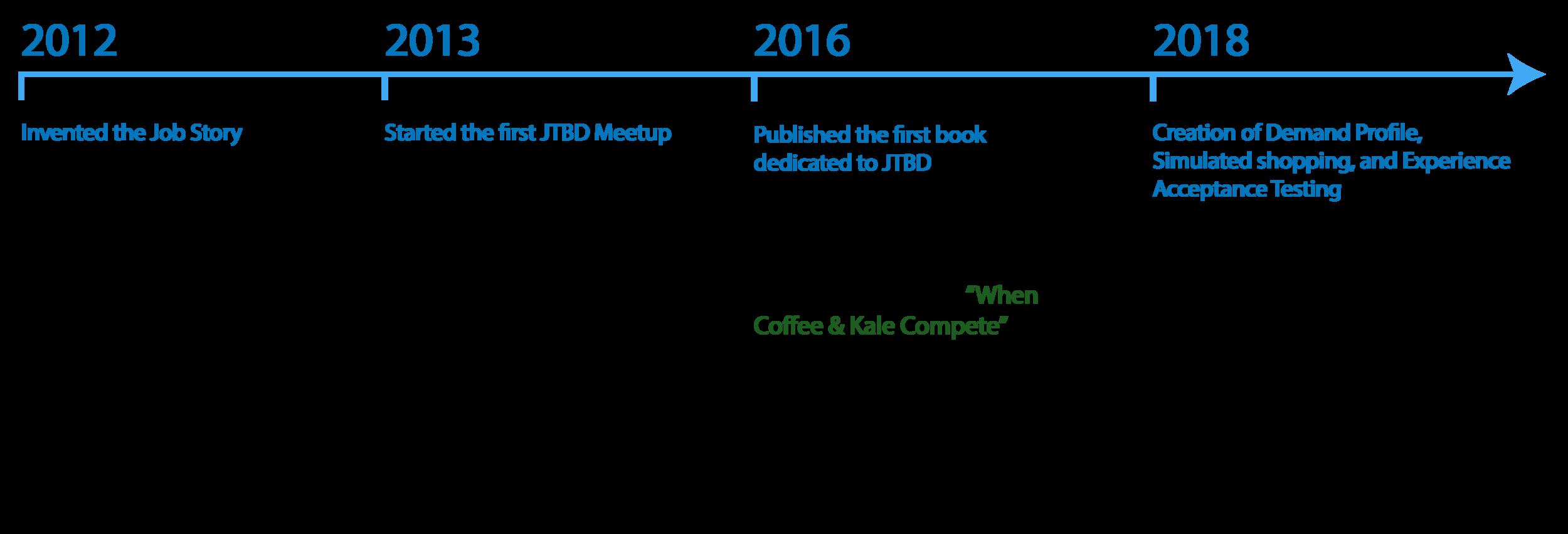 JTBD history site header.png