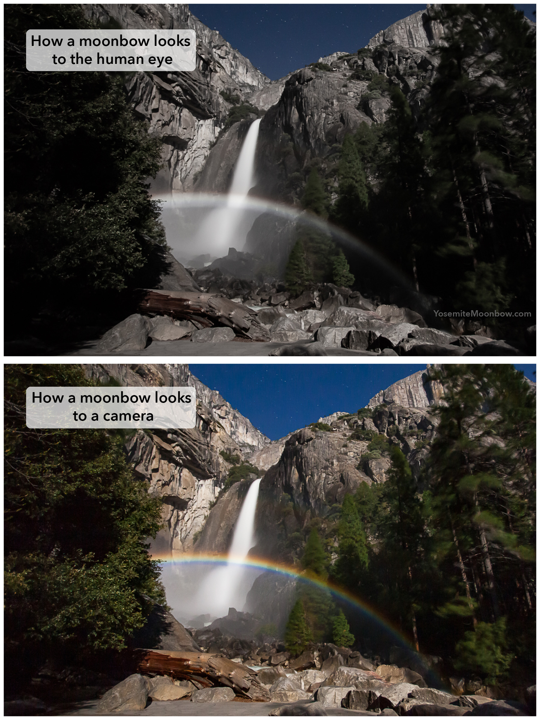 moonbow camera versus human eye comparison.jpg