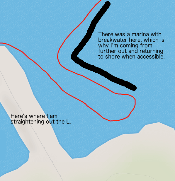 Straight-lining the L-shaped shore