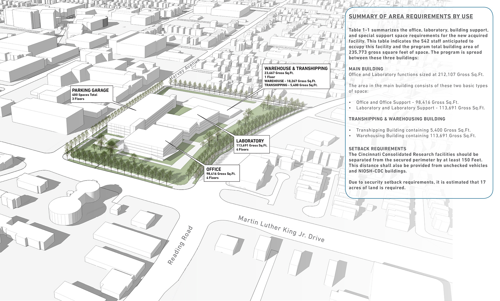 Development plans for NIOSH's new consolidated research facility in the Uptown Innovation Corridor in Cincinnati.