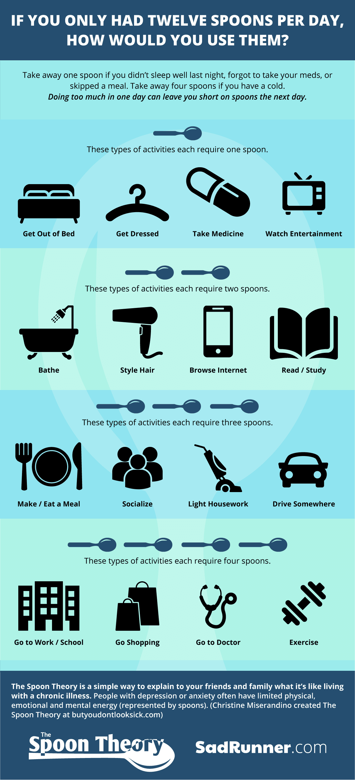 spoons-theory-sad-runner-infographic.png
