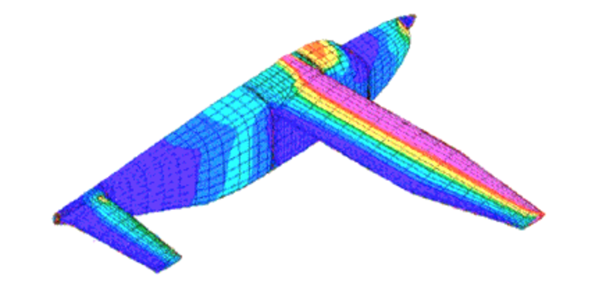 (CFD computer model accurately representing the flow patterns around the body.)