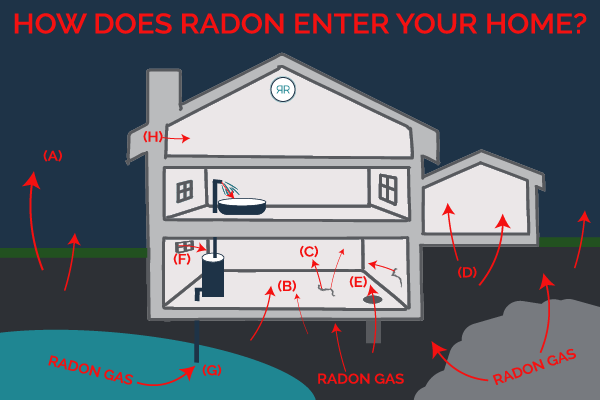 Radon_in_your_home.png