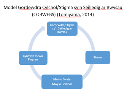 cycle image welsh.png