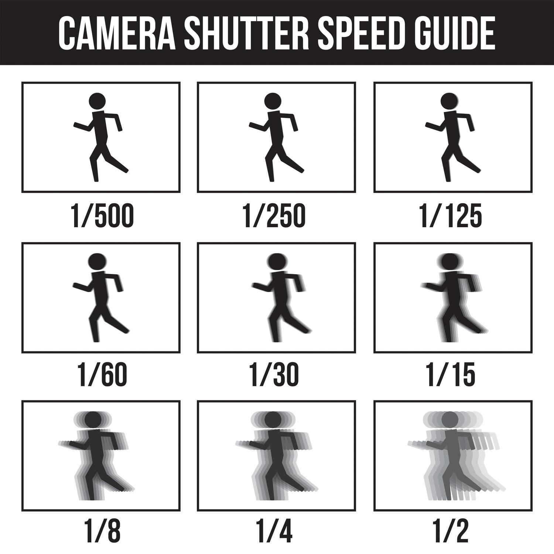 Shutter-speed-infographic.jpg