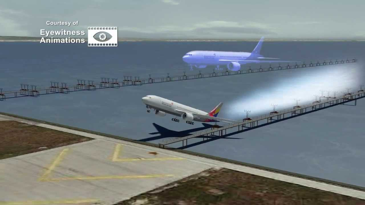 Asiana 214: Boeing 777
