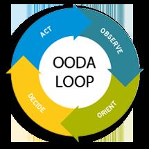 OODA-Loop.png