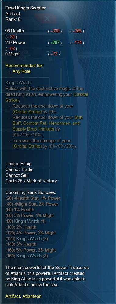 Rank 0 Info