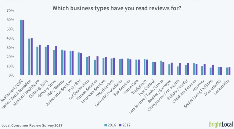 business-reviews.jpg