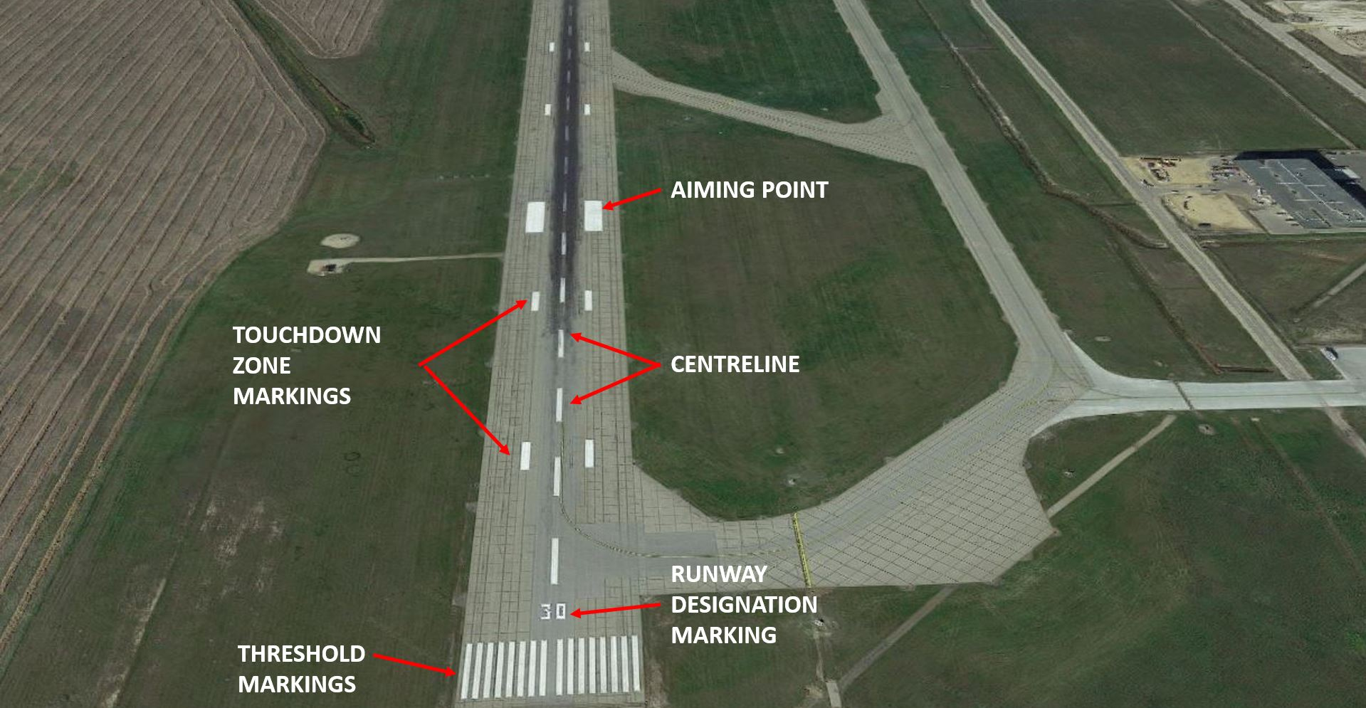 Figure 1 : Runway 12/30 at Edmonton International Airport with Relevant Points Highlighted