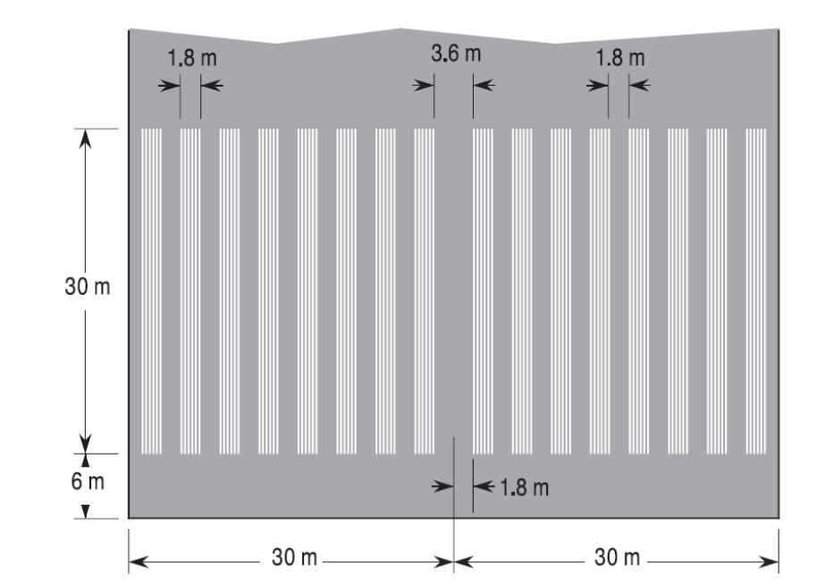 Figure 2 : Threshold Markings   Source : Aerodrome Standards and Recommended Practices, Transport Canada