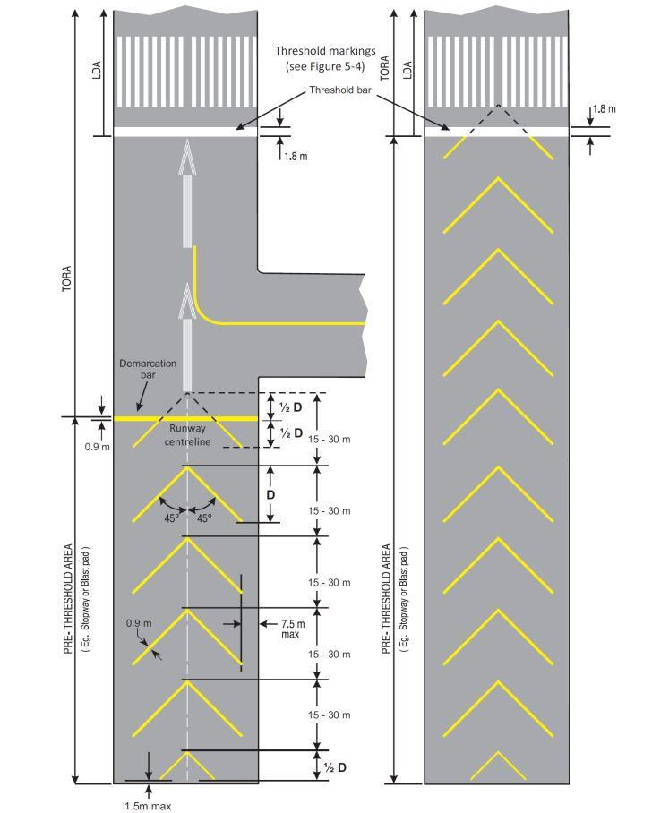 Figure 7 : Threshold, Demarcation Bars and Chevron Markings