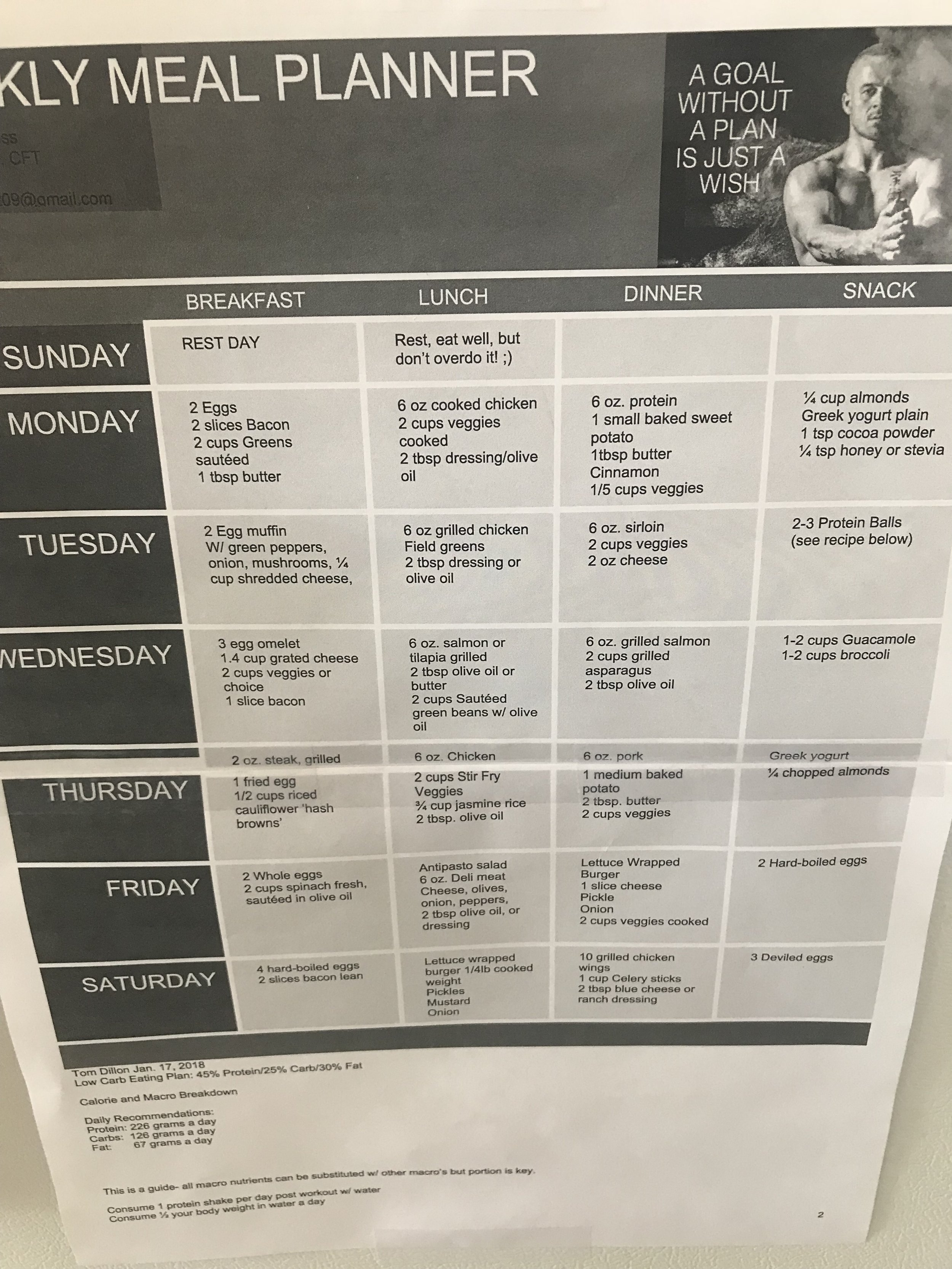 My healthy eating plan. Simple and effective. This plan was designed specifically for ME and MY goals. I would not suggest for anyone to follow this plan without working out or if they have other goals in mind.