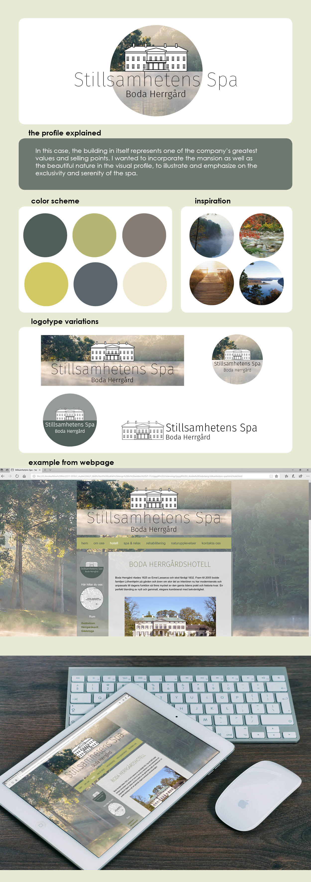 branding-samlade presentationer2.jpg