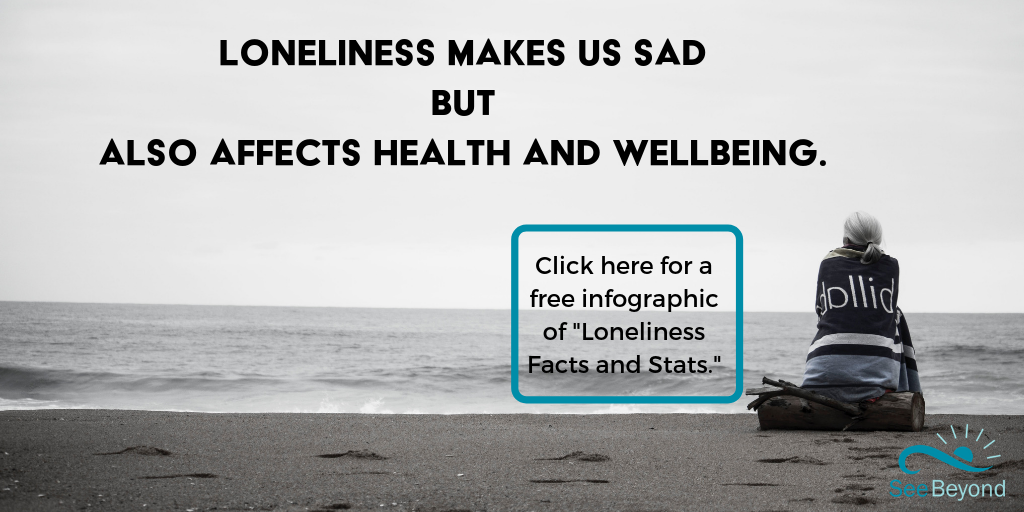 Curious how loneliness affects your health and wellbeing_.png