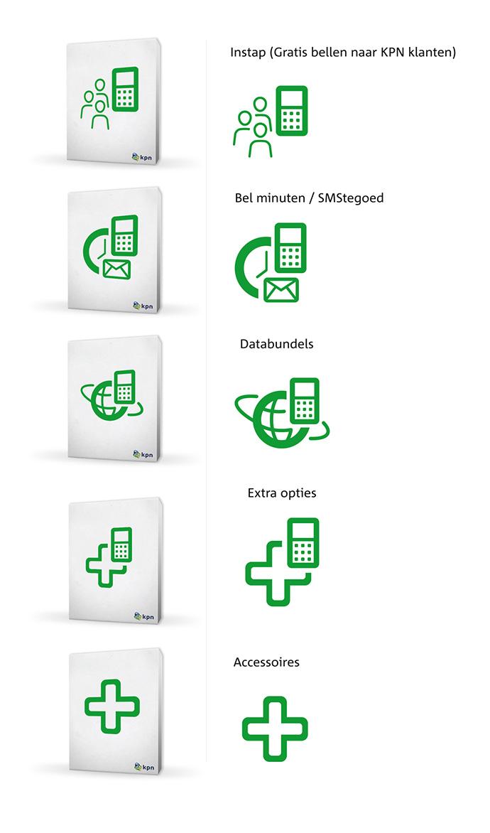 Afbeelding 4 van 9 - KPN 2007 - 2015 UX & UI Design - 2013 - Iconen op virtuele verpakkingen van KPN producten