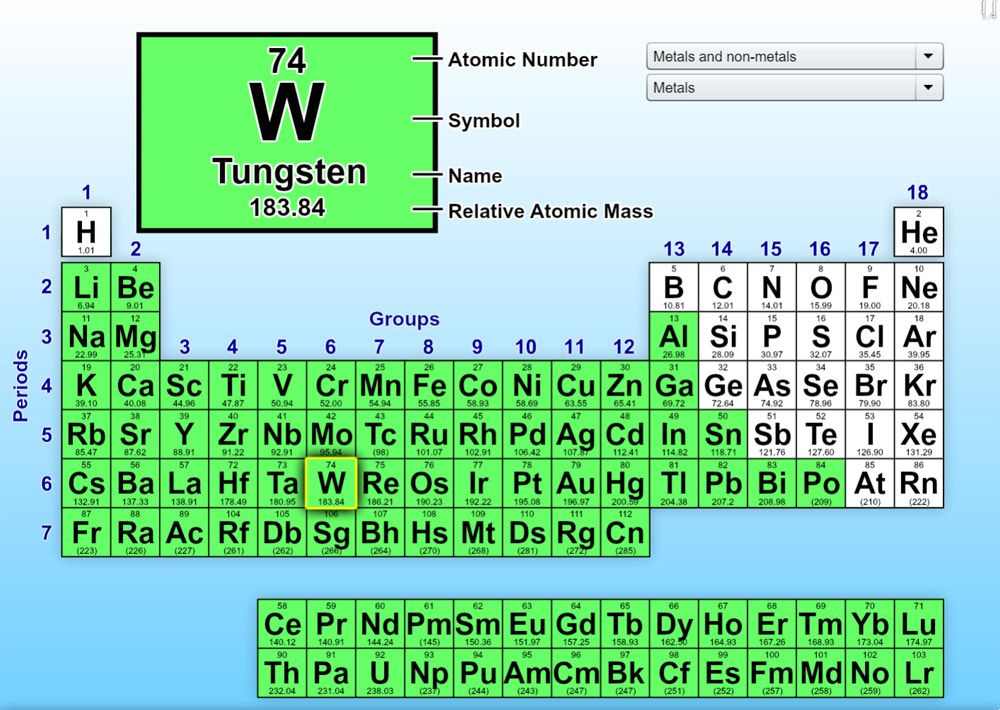 Chemistry Software - Periodic Table Explorer