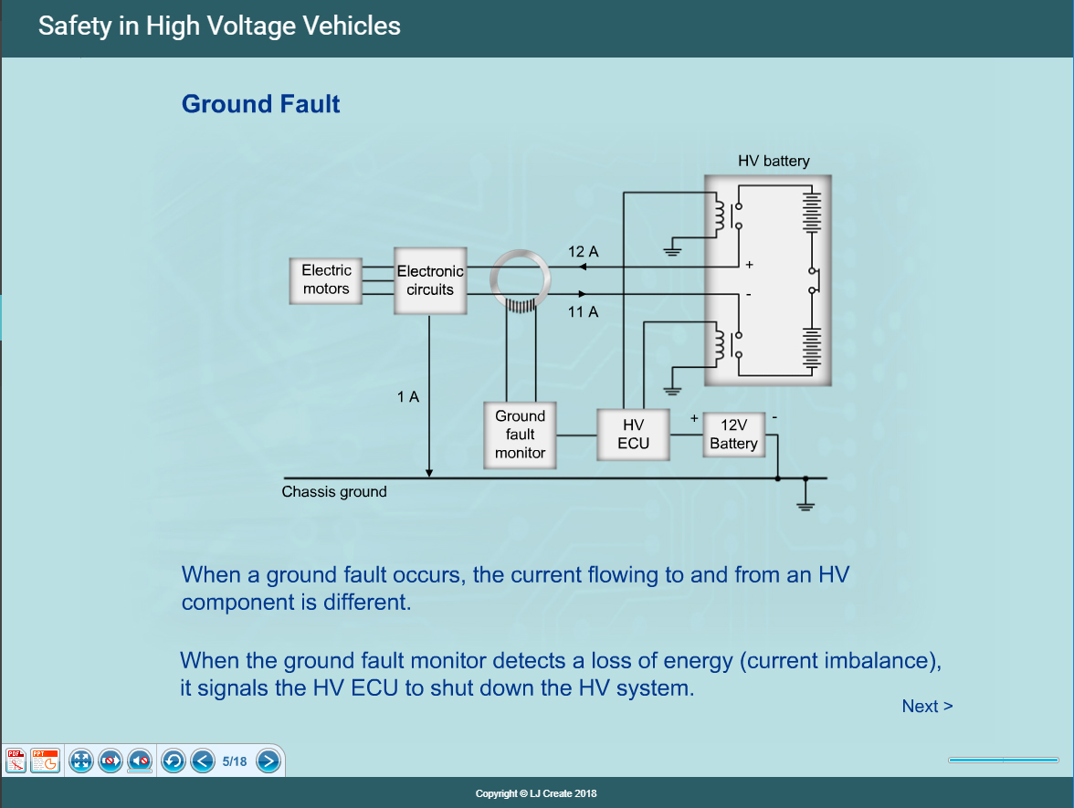 Hybrid Vehicle Lessons - Voltage Theory Presentation
