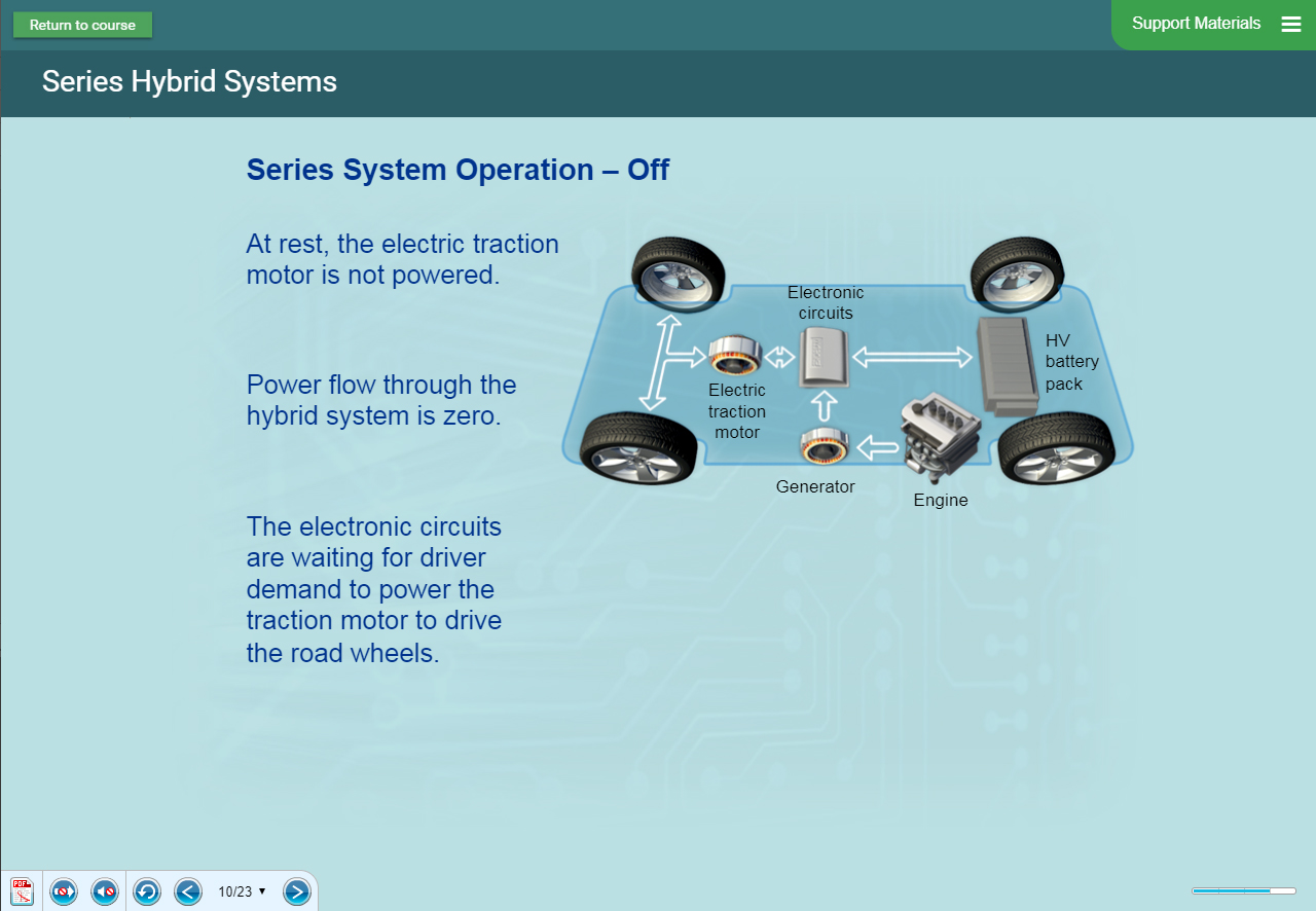 Hybrid Vehicle Software - Presentation