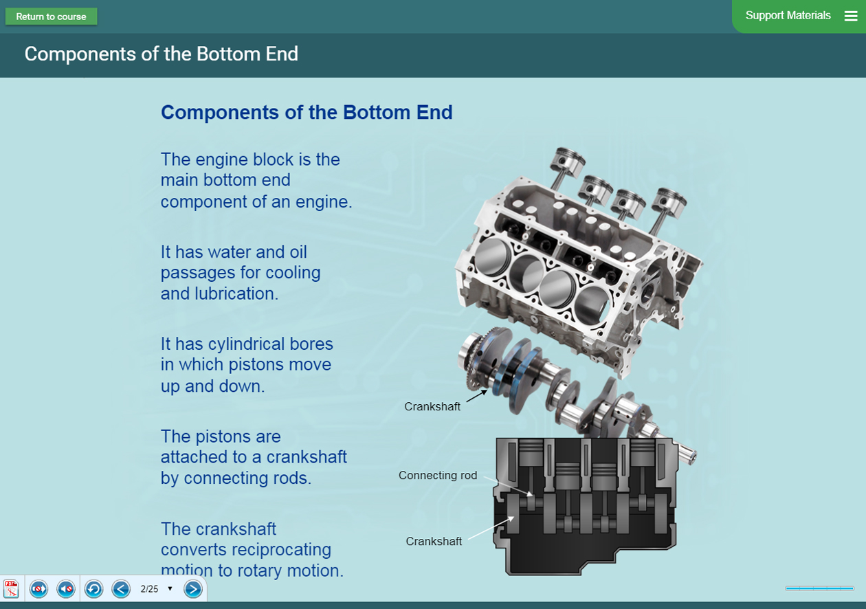 Automotive Software - Engine Systems Presentation