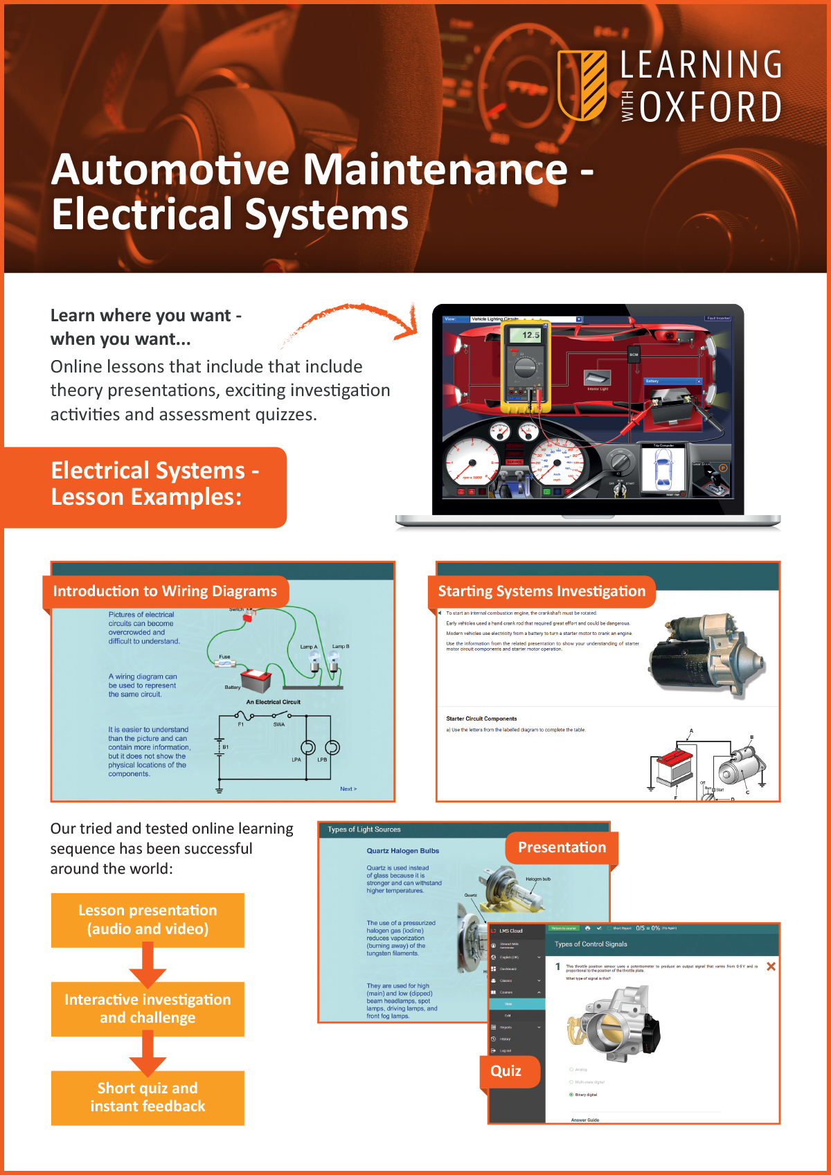 What lesson topics are covered with the licence? - Take a look at our Electrical Systems InfoSheet to see a full topic listing.