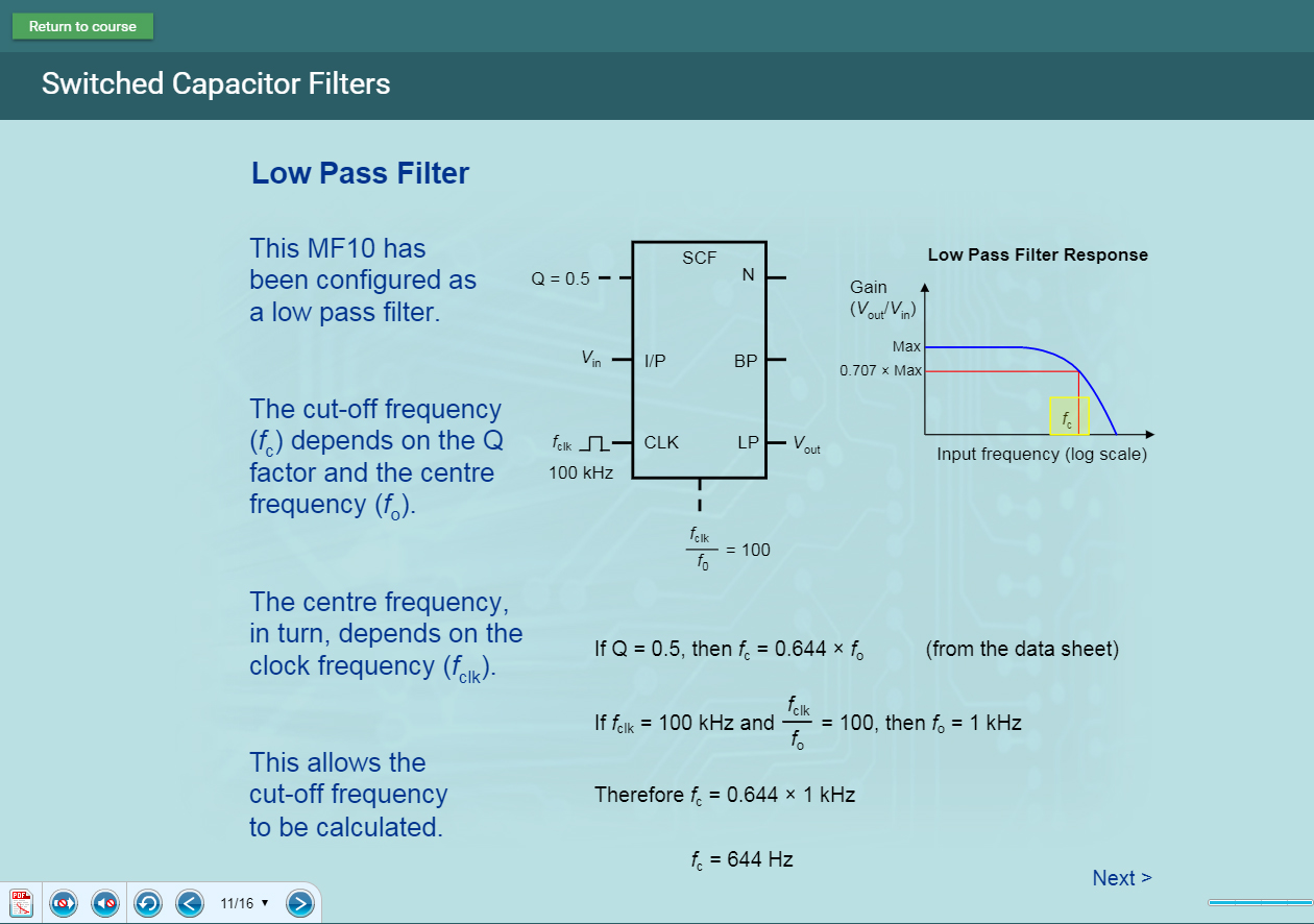 Electronics STEM Software - Presentation