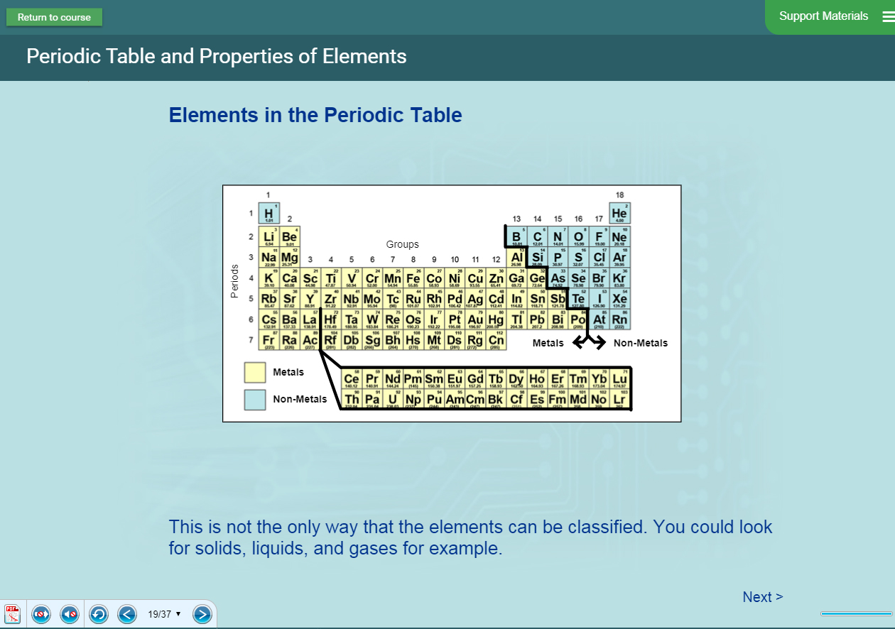 Chemistry Software - Periodic Table Presentation