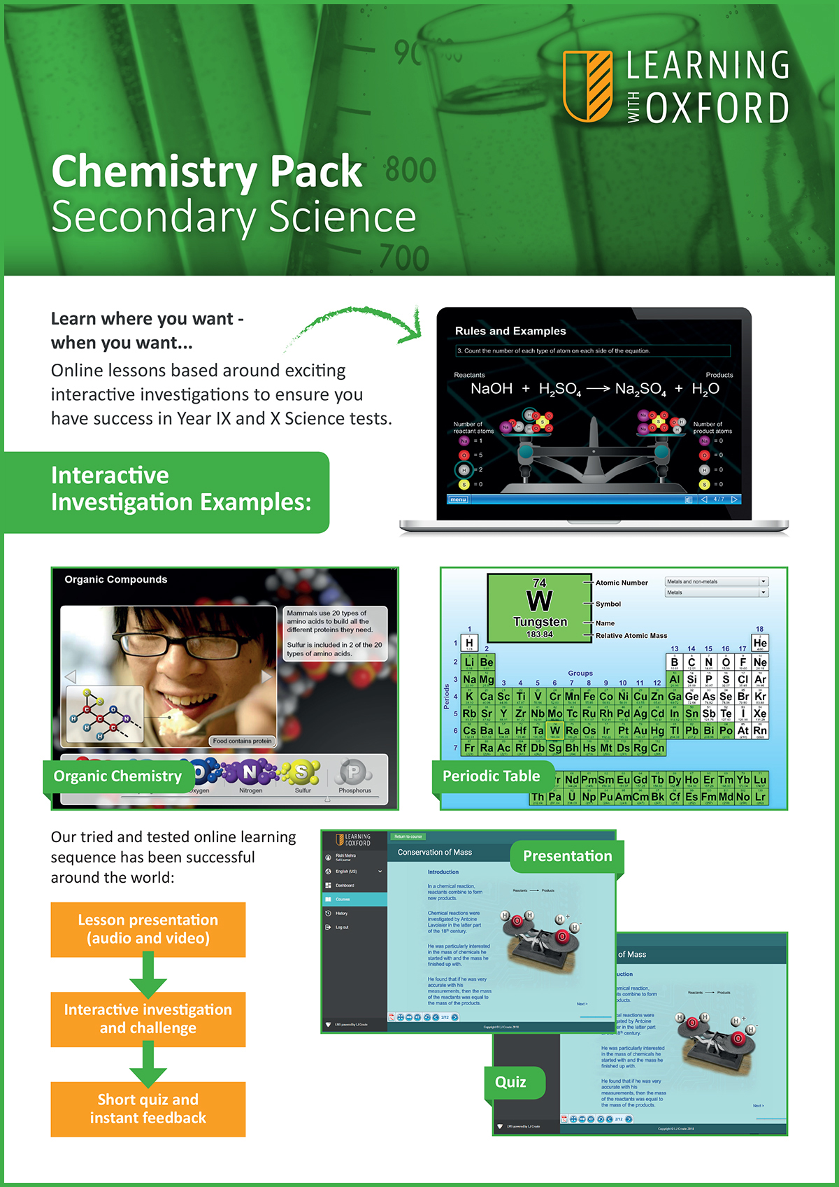 What lesson topics are covered with the full licence? - Take a look at our Secondary Science Chemistry InfoSheet to see the topic listing.