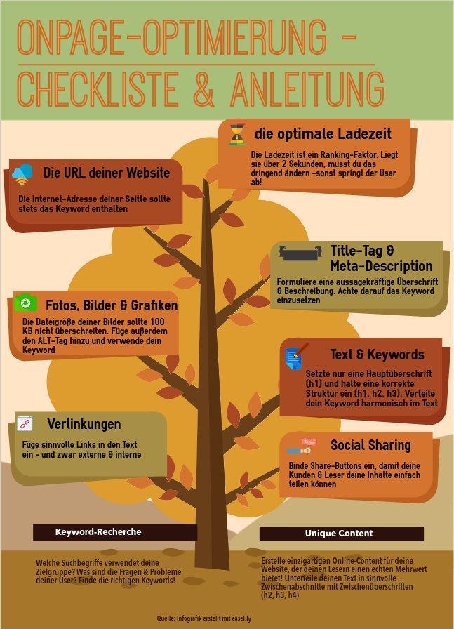 Grafik: OnPage-SEO Checkliste