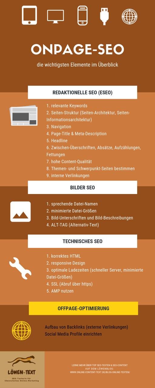 Infografik: OnPage-Suchmaschinenoptimierung im Überblick