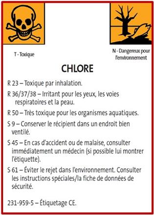 Amilo - La Chloration de l'eau 2