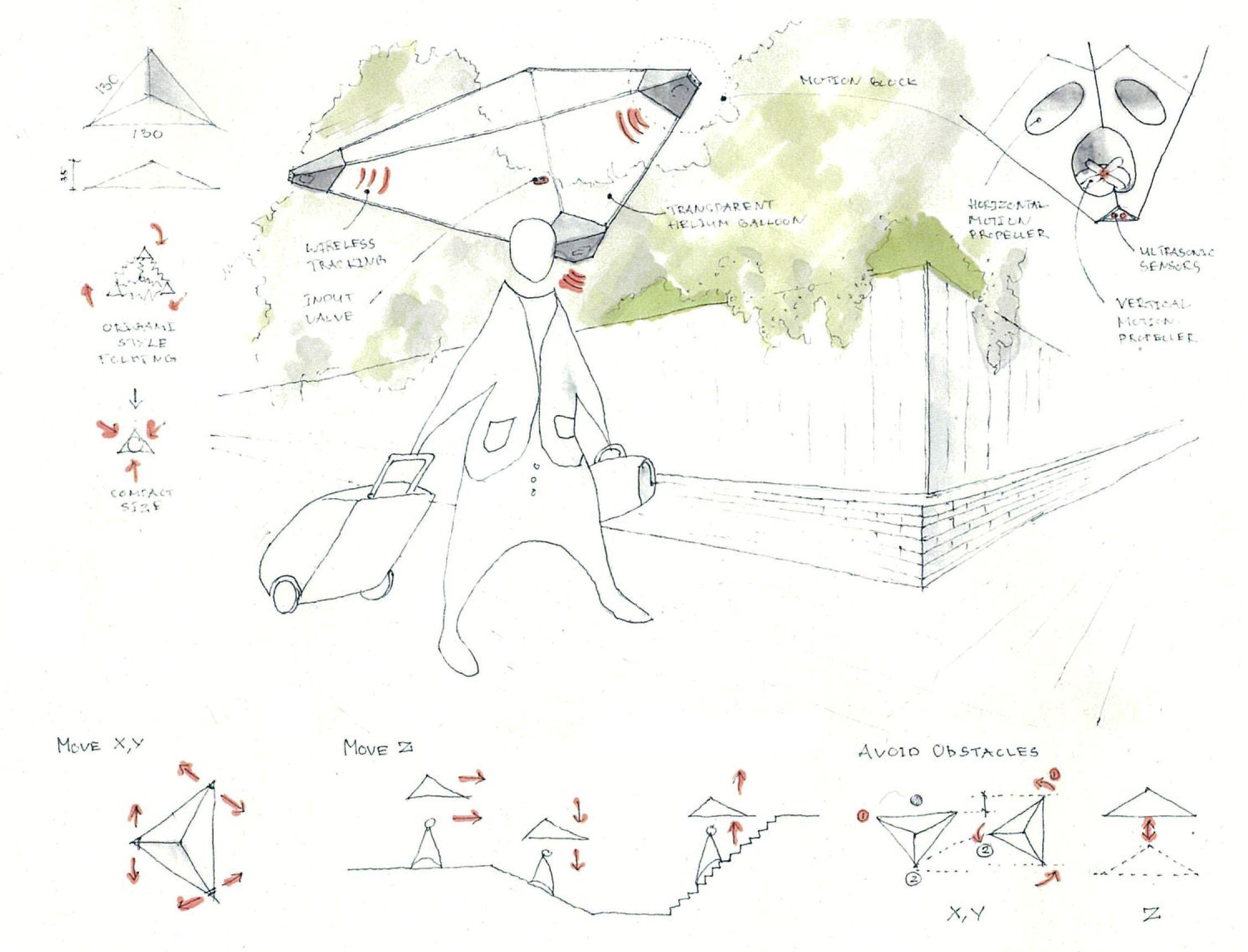 """ MAGICASA"" (magic umbrella) image sketch in 2017"
