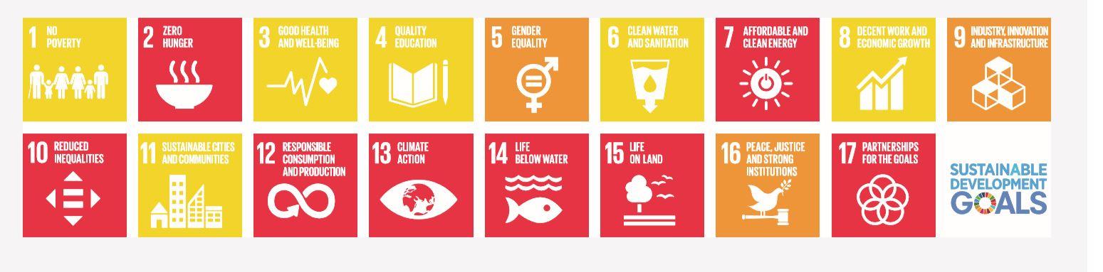 Australia 2018 SDG Dashboard.