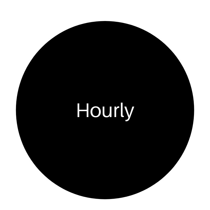 Hourly.png