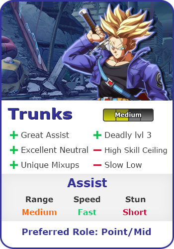 Trunks Card.png