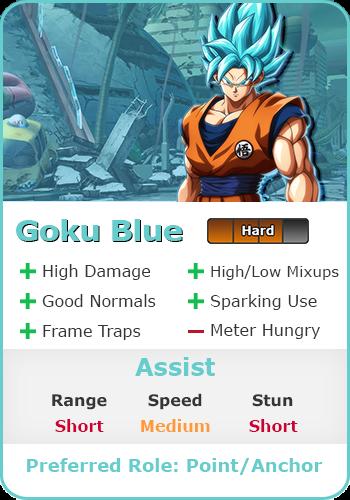 Goku SSGSS Card.png