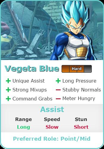 Vegeta SSGSS Card.png